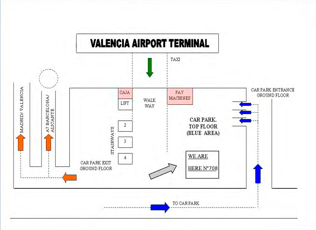 Return Car VLC Aiport 3